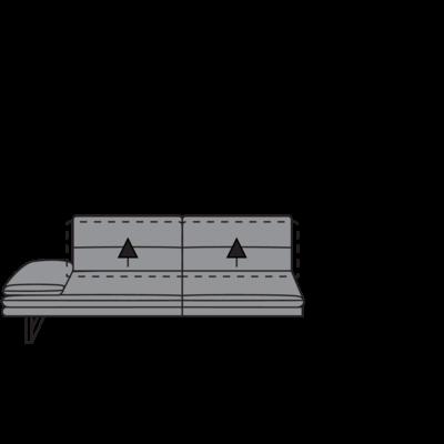 Planung | Sofa 18050/around the block 18050 Leder cagnac